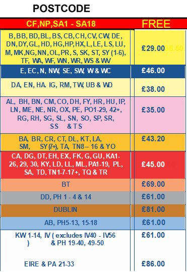 Freight Delivery Charges
